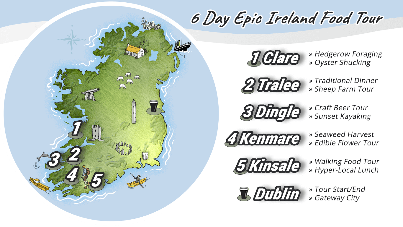 Graphic map of Ireland showing route of 6 Day Vagabond Epic Ireland Food Tour