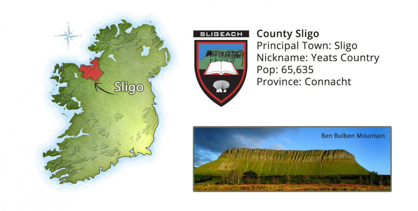 Sligo map of location in Ireland, crest and facts